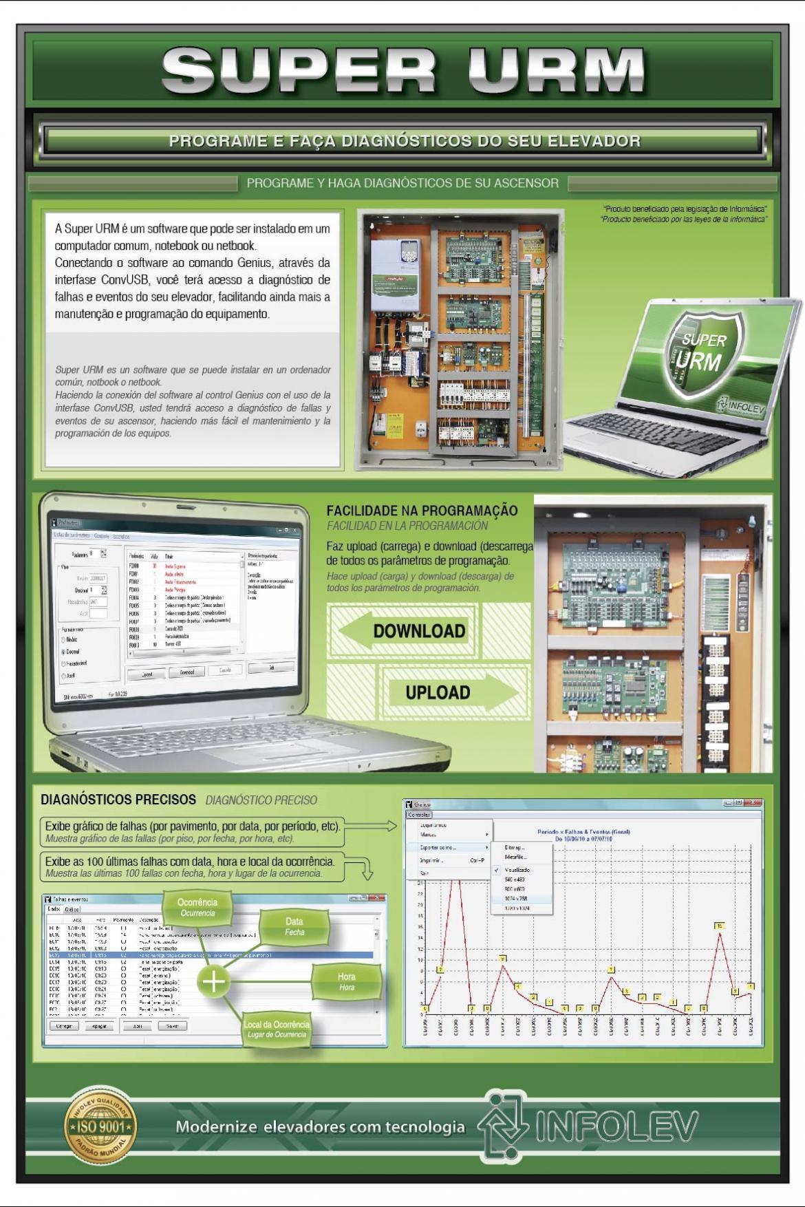 [Catálogo Software Super URM]